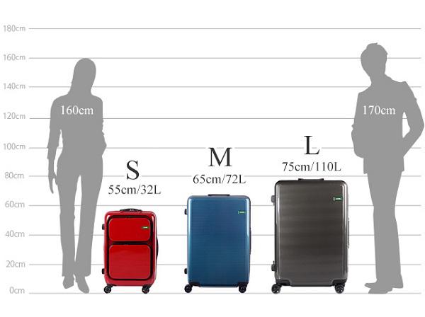 Các kích thước vali kéo 1